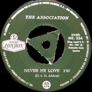 Association, The