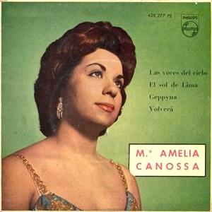 Canossa, María Amelia